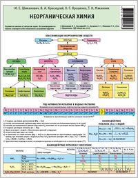 Неорганическая химия. Буклет (7-11 класс)