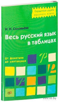 Весь русский язык в таблицах. От фонетики до синтаксиса. Н. Соловьева