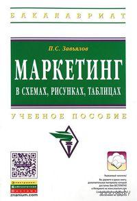 Маркетинг в схемах, рисунках, таблицах. П. Завьялов