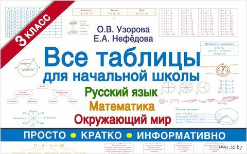 Все таблицы для 3 класса. Русский язык. Математика. Окружающий мир — фото, картинка