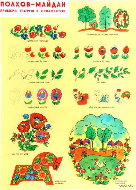 Полхов-майдан. Примеры узоров и орнаментов. Плакат — фото, картинка