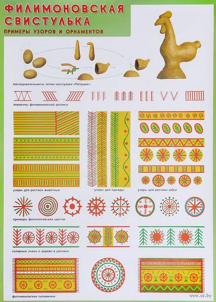 Филимоновская свистулька. Примеры узоров и орнаментов. Плакат