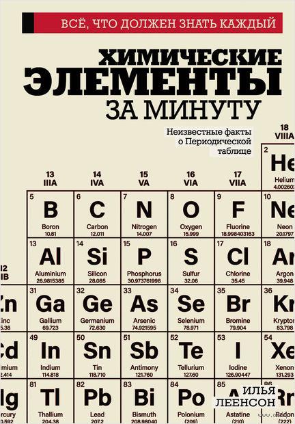 Химические элементы за минуту — фото, картинка